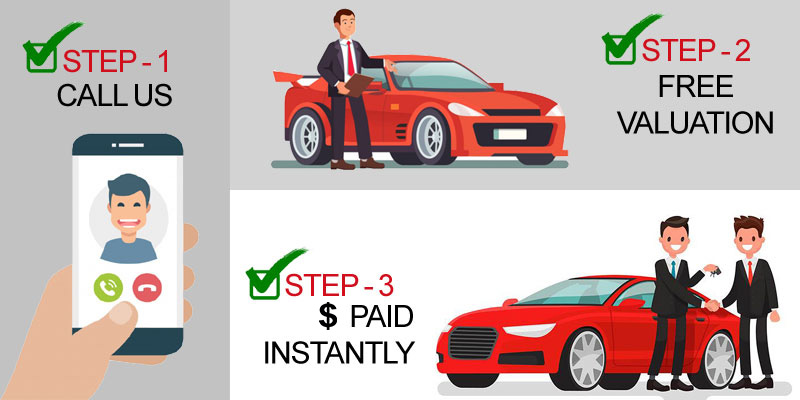 SELL YOUR CAR TO MAKE INSTANT MONEY!